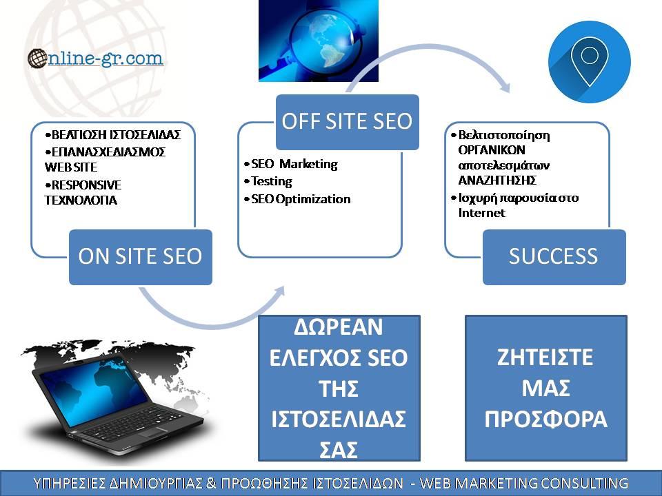 Δημιουργία και επανασχεδιασμός ιστοσελίδων
